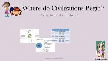 Where Civilizations Begin