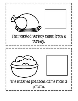Where Did It Come From? ~ Thanksgiving Cut And Paste Book