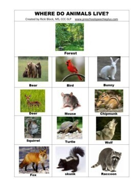 Animal Categories - Where Do Animals Live? Forest, Pets, Farm, Water, Jungle