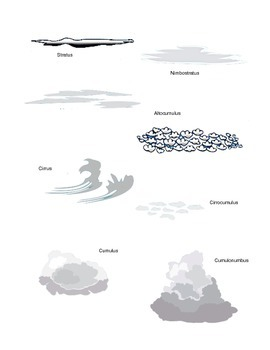 Where Do Clouds Come From pt. 1
