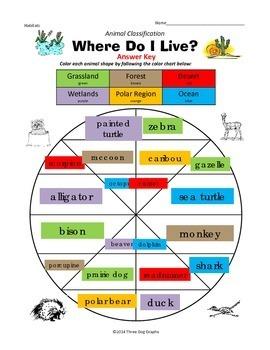 Animal Habitat Classification Color Activity - Where Do I Live?