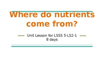 Where Do Nutrients Come From? (Unit 1, Part 3)