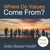 Where Do Values Come From - A Skills-Based Health Lesson Plan