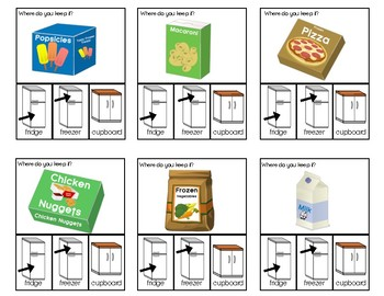 Where Do You Keep It? Food Clip Cards