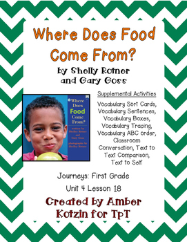 Where Does Food Come From? Activities 1st Grade Journeys Unit 4, Lesson 18