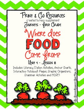 Where Does Food Come From? - Journeys First Grade Print and Go