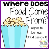 Where Does Food Come From? aligned with Journeys First Grade Unit 4 Lesson 18