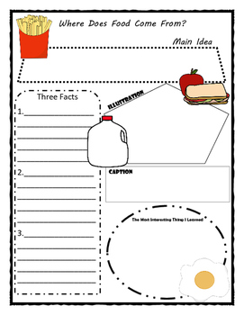 where does food come from story map graphic organizer by ussery3. Black Bedroom Furniture Sets. Home Design Ideas