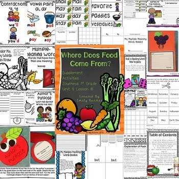 Where Does Food Come From? Activities 1st Grade Lesson 18