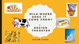 Where Does Milk Come From?