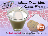Where Does Milk Come From? Animated Step-by-Step Story - PCS