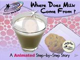 Where Does Milk Come From? - Animated Step-by-Step Story -