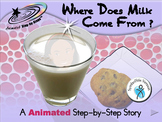 Where Does Milk Come From? Animated Step-by-Step Story - SymbolStix