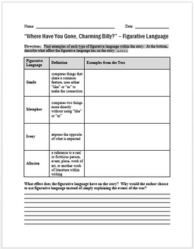 """Where Have You Gone, Charming Billy?"" Figurative Language Worksheet"