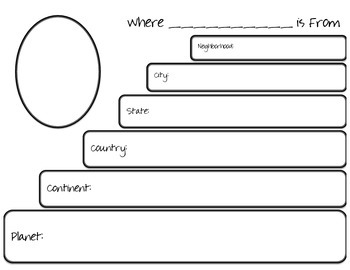 Where I'm From Graphic Organizer