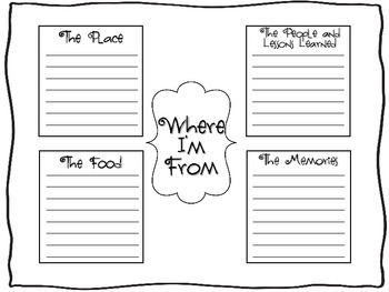 Where I'm From: Writing, Craftivity, & Timeline Project
