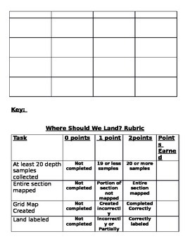 Where Should We Land? STEM Activity for SS Classroom