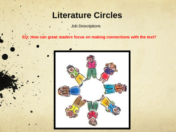 Where The Red Fern Grows Literature Circles Roles and Descriptions Powerpoint