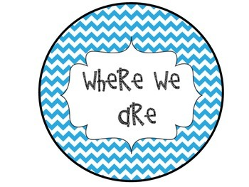 Where We Are Teal Chevron Posters