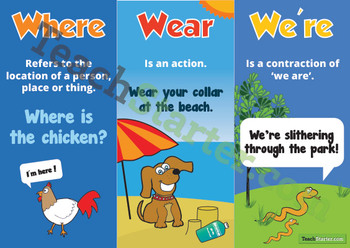 Homophones - Where, Wear and We're Poster