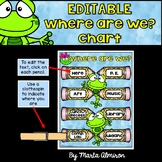 WHERE ARE WE? Chart - FROGS Theme