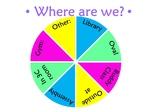 Where are we? Class Location Tracker - Back to School setu