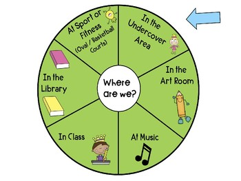 Where are we? Classroom Spinner