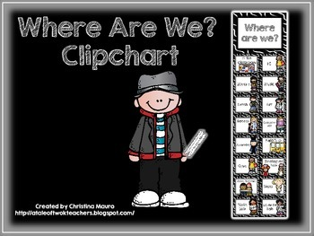 Where are we? Clipchart