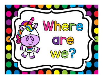 Where are we? Poster Sign