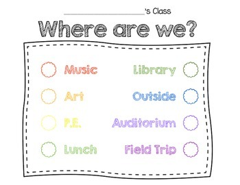 Where are we chart