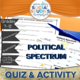 Political Parties   Where are you on the political spectrum?   Quiz and Activity