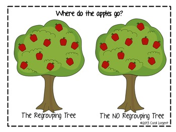 Where do the apples go?