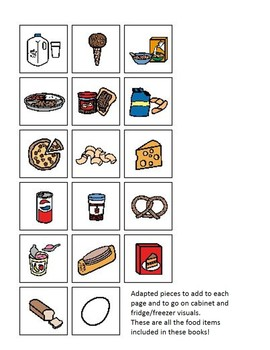 Where do we store food? An interactive kitchen book {special education}