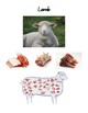 Where does food come from posters