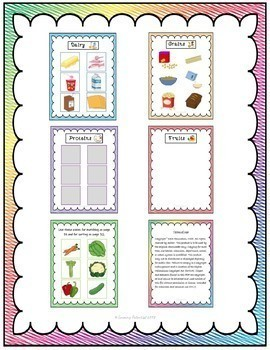 Where does it belong? Sorting Food Items Into Categories