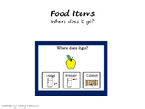 Where does it go? Food Items