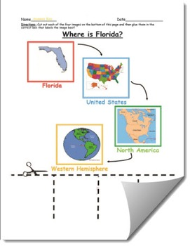 Where is Florida Geographic Hierarchy Map
