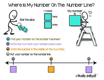 Where is My Number on the Number Line?