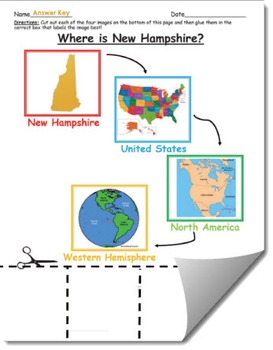 Where is New Hampshire Geographic Hierarchy Map