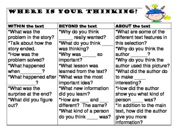 Where is Your Thinking?