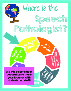 Where is the Speech Pathologist? Travel Theme Door Wheel