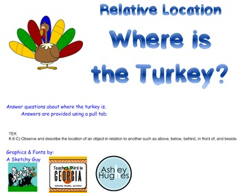 Where is the Turkey?