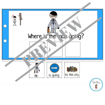 """Where is this person going? """"Where"""" questions, pronouns (he/she) & common places"""