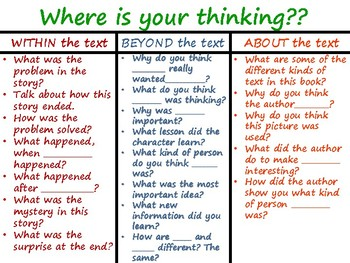 Where is your thinking anchor chart