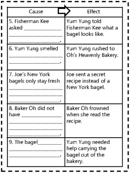 Where on Earth is My Bagel? Differentiated Cause and Effect Storytown Lesson 26