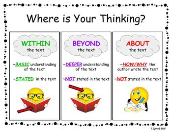 Where's Your Thinking - student friendly chart