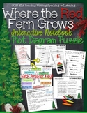 Where the Red Fern Grows: Interactive Notebook Plot Diagram Puzzle