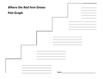 Where the Red Fern Grows Plot Graph - Wilson Rawls