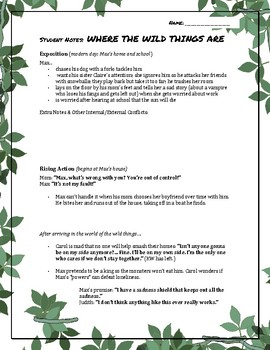 Where the Wild Things Are:  Teaching the 5-Paragraph Thematic Essay