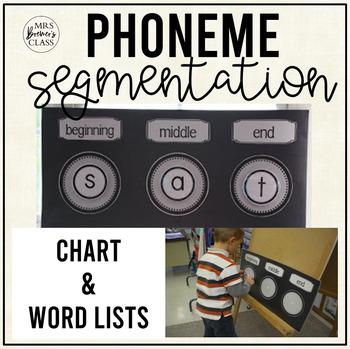 Phonics CVC Letter Sound Practice